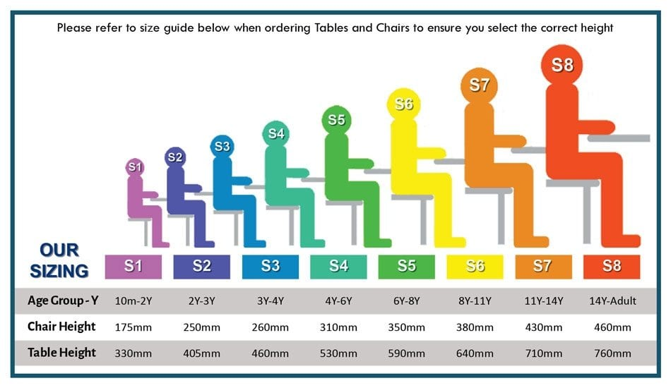 Size Guide for Moon Kids Home Chairs and Tables