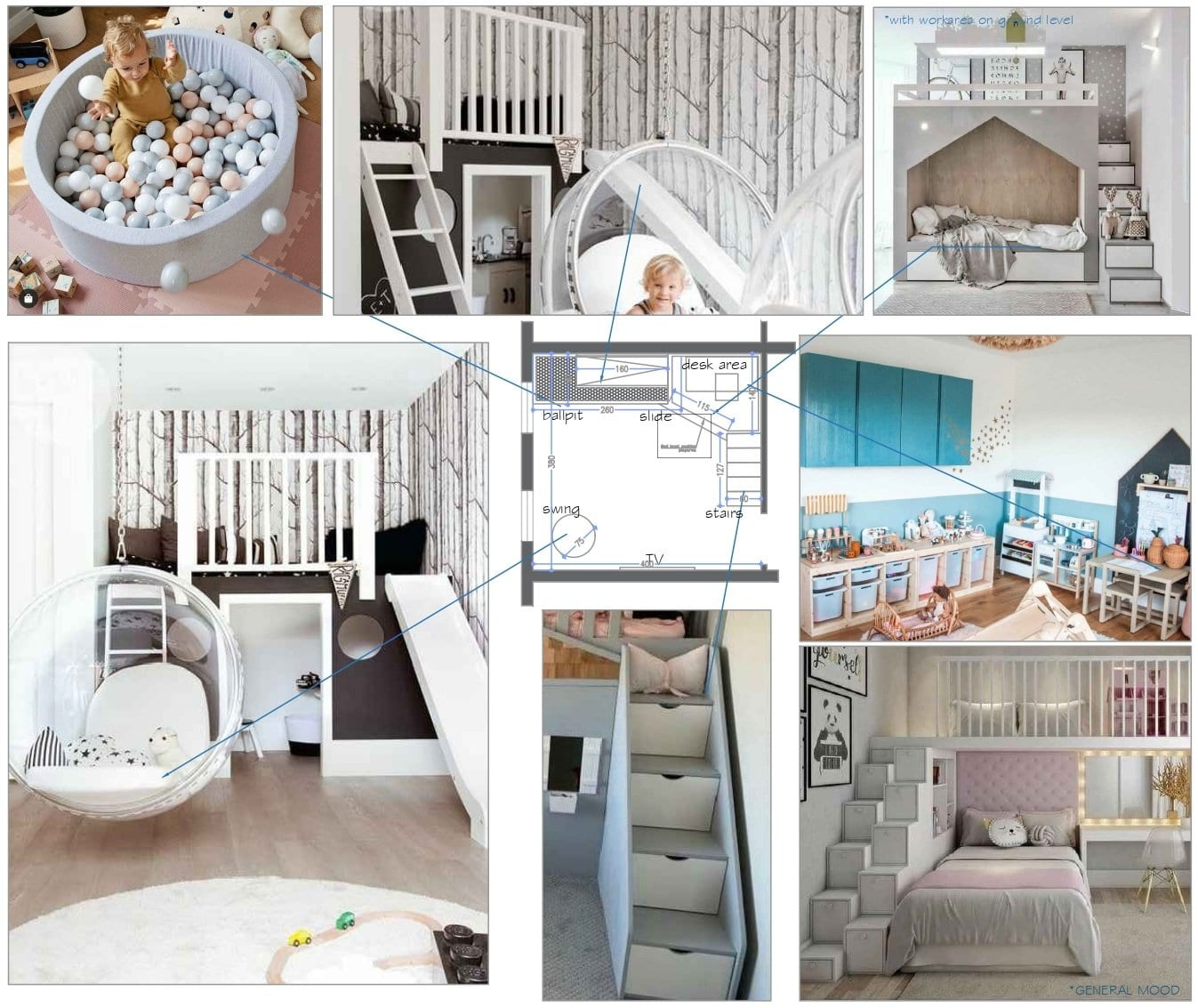 Style ideas for interior design at Moon Kids Home